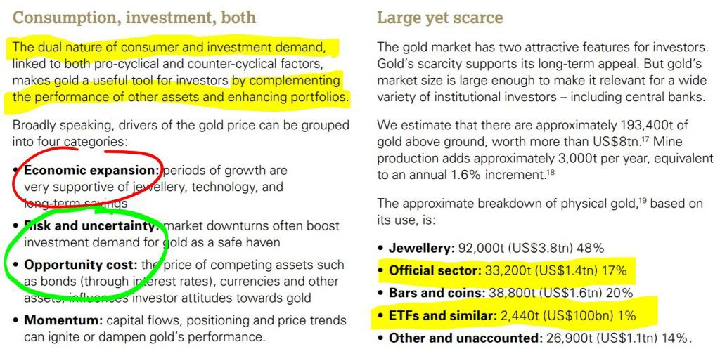 the relevance of gold as strategic asset class world gold council demand official sector retail bars ETFs central banks