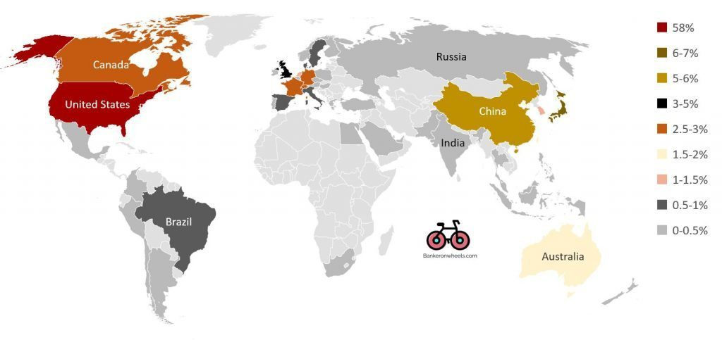 best international ETFs - msci acwi all world - iShares MSCI ACWI ETF acwi - country breakdown - index investing - bogleheads