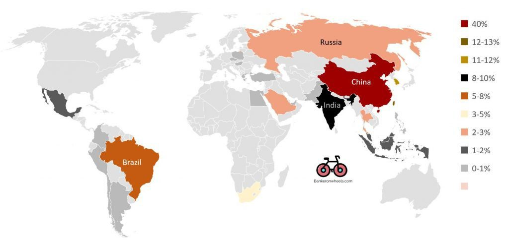 best international ETFs - msci emerging markets - iShares MSCI Emerging Markets ETF EEM - country breakdown - index investing - bogleheads