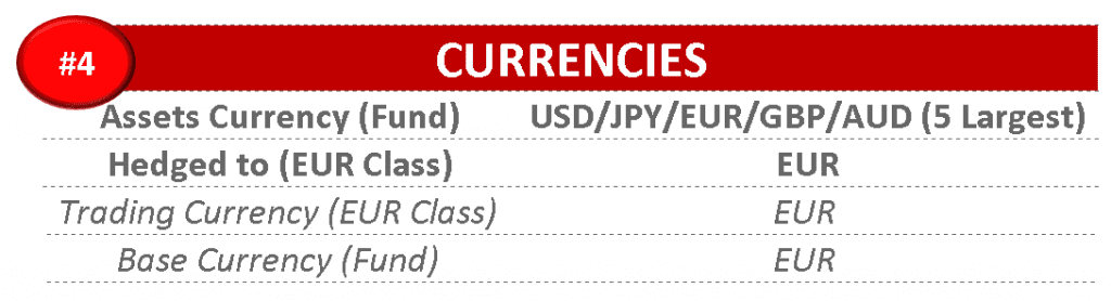 example of considerations when choosing a European ETF - currencies