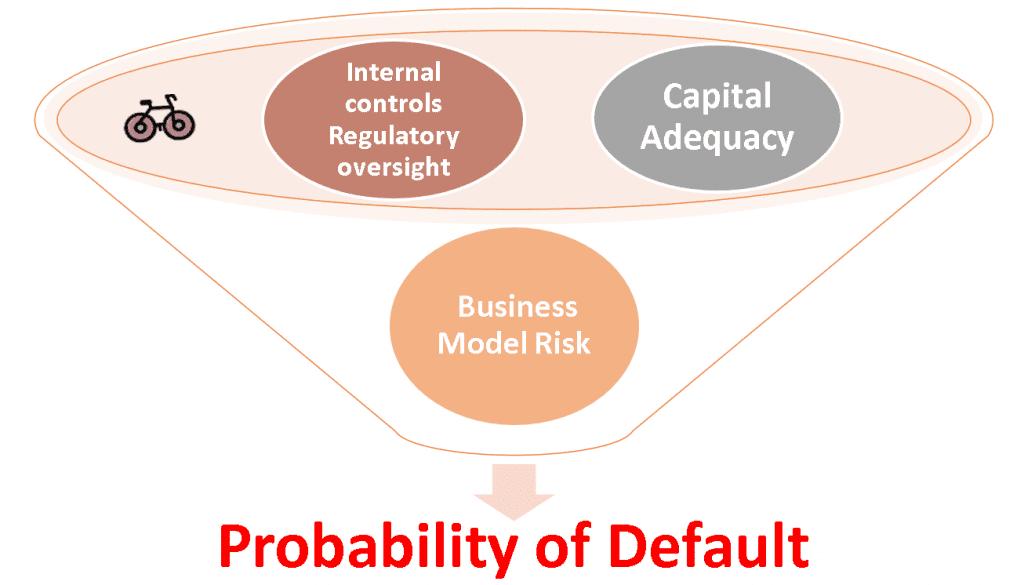 how to choose a safe broker - factors influencing broker bankruptcy risk